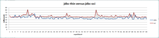 jdbc thin-oci comp