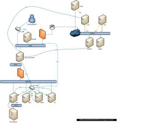 hybryd-cloud-integration-pattern