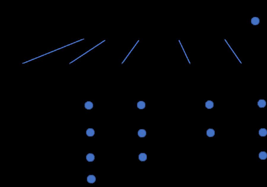 domain-architecture